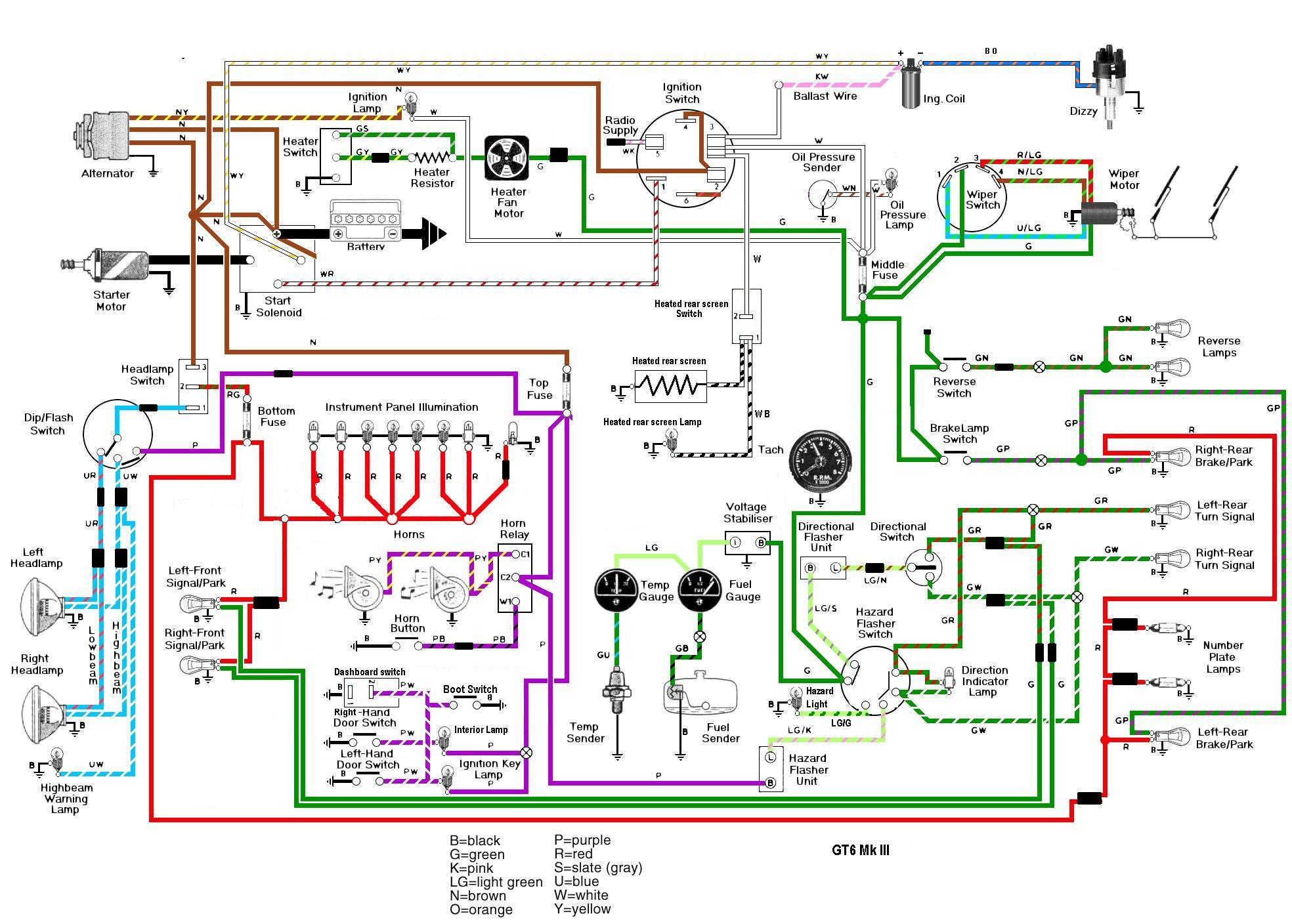 gt6 good wiring diagram mygt6 com triumph gt6 mk3 wiring diagram